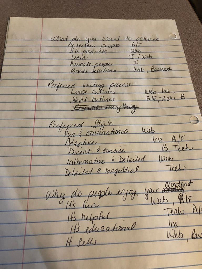 "Handwritten outline / brainstorm of my ""what type of freelance writer should you be"" chatbot quiz."